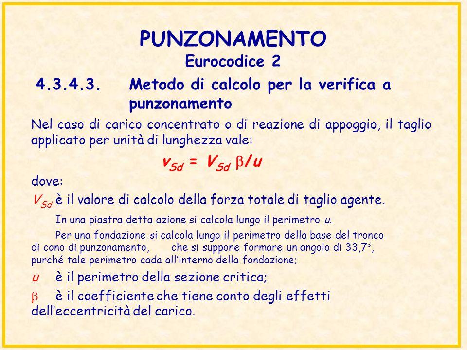 PUNZONAMENTO Eurocodice 2 Nel caso di carico concentrato o di reazione di appoggio, il taglio applicato per unità di lunghezza vale: v Sd = V Sd /u do