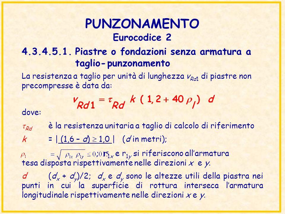 PUNZONAMENTO Eurocodice 2 La resistenza a taglio per unità di lunghezza v Rd1 di piastre non precompresse è data da: dove: Rd è la resistenza unitaria