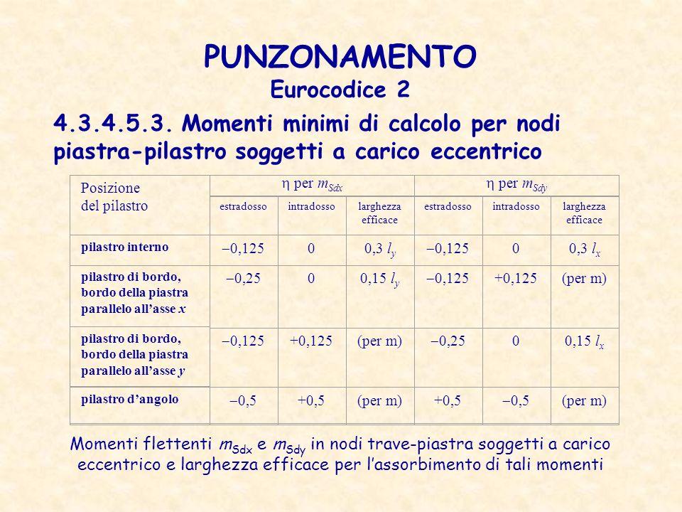 PUNZONAMENTO Eurocodice 2 4.3.4.5.3. Momenti minimi di calcolo per nodi piastra-pilastro soggetti a carico eccentrico Momenti flettenti m Sdx e m Sdy