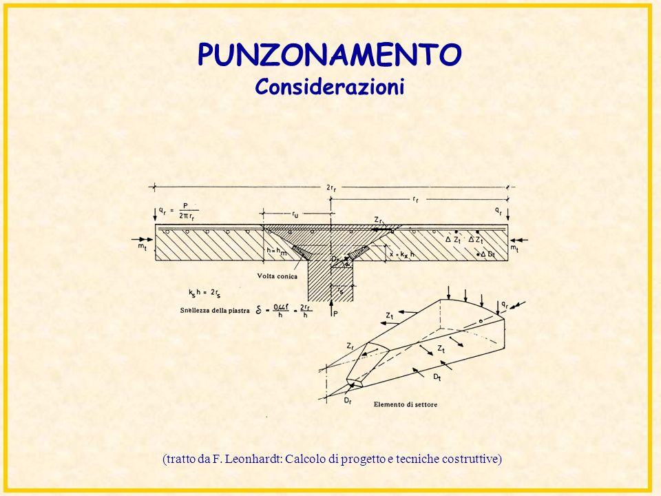 PUNZONAMENTO Considerazioni (tratto da F. Leonhardt: Calcolo di progetto e tecniche costruttive)