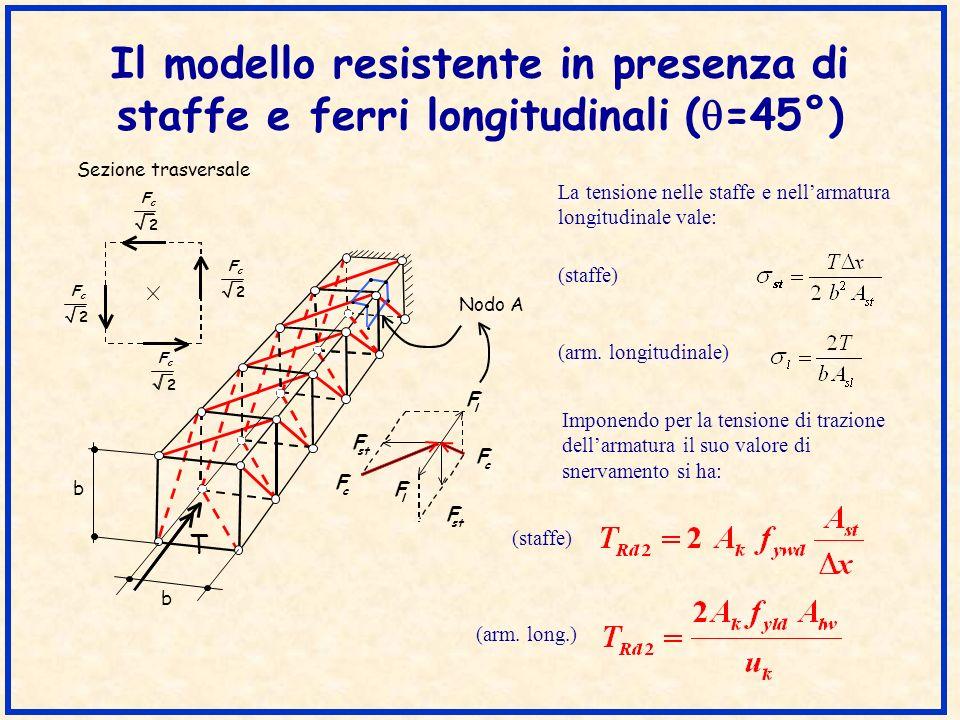Il modello resistente in presenza di staffe e ferri longitudinali ( =45°) La tensione nelle staffe e nellarmatura longitudinale vale: (staffe) (arm. l