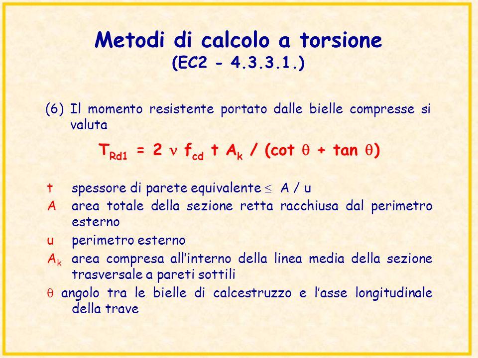 Metodi di calcolo a torsione (EC2 - 4.3.3.1.) (6)Il momento resistente portato dalle bielle compresse si valuta tspessore di parete equivalente A / u
