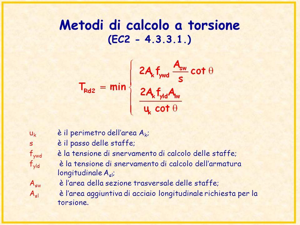 Metodi di calcolo a torsione (EC2 - 4.3.3.1.) u k è il perimetro dellarea A k ; sè il passo delle staffe; f ywd è la tensione di snervamento di calcol