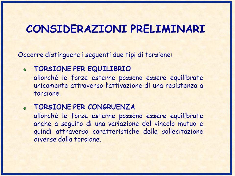 CONSIDERAZIONI PRELIMINARI Occorre distinguere i seguenti due tipi di torsione: TORSIONE PER EQUILIBRIO allorché le forze esterne possono essere equil