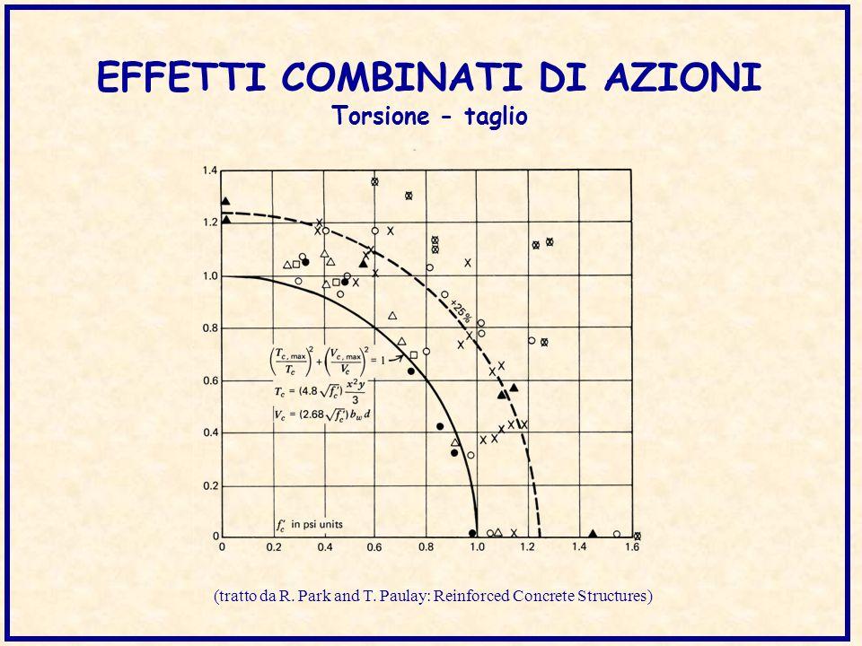 EFFETTI COMBINATI DI AZIONI Torsione - taglio (tratto da R. Park and T. Paulay: Reinforced Concrete Structures)