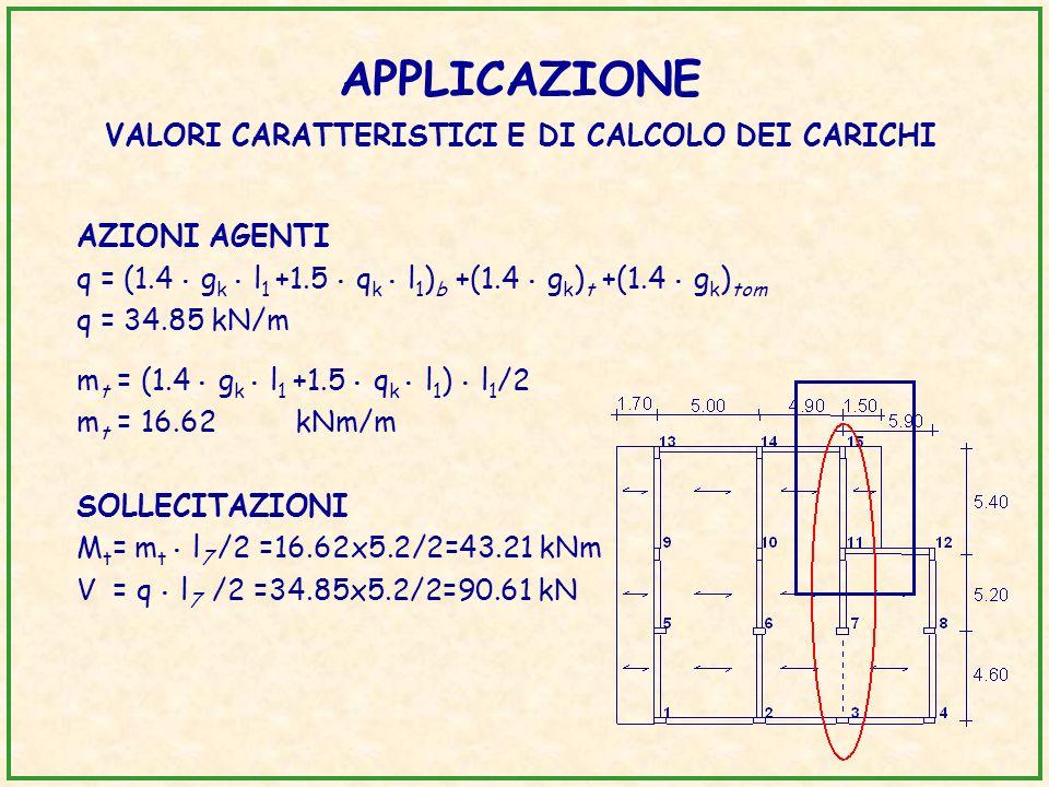 APPLICAZIONE VALORI CARATTERISTICI E DI CALCOLO DEI CARICHI AZIONI AGENTI q = (1.4 g k l 1 +1.5 q k l 1 ) b +(1.4 g k ) t +(1.4 g k ) tom q = 34.85 kN