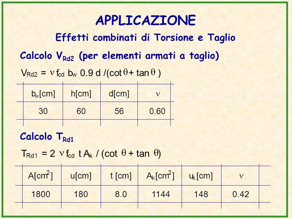 APPLICAZIONE Effetti combinati di Torsione e Taglio Calcolo T Rd1 T Rd1 = 2 f cd t A k / (cot + tan ) Calcolo V Rd2 (per elementi armati a taglio) V R