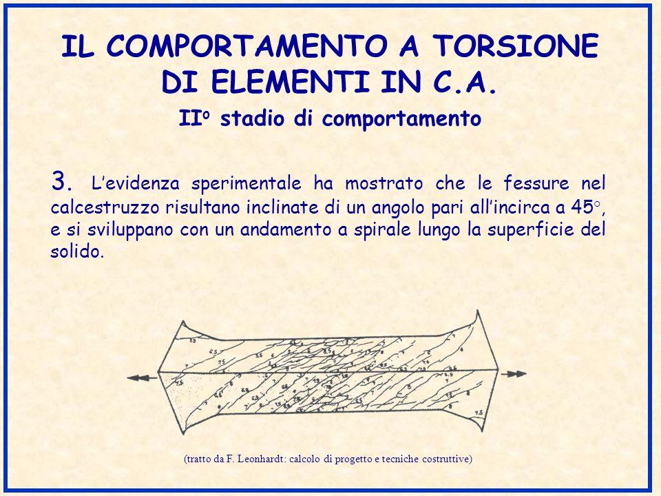 IL COMPORTAMENTO A TORSIONE DI ELEMENTI IN C.A. 3. Levidenza sperimentale ha mostrato che le fessure nel calcestruzzo risultano inclinate di un angolo