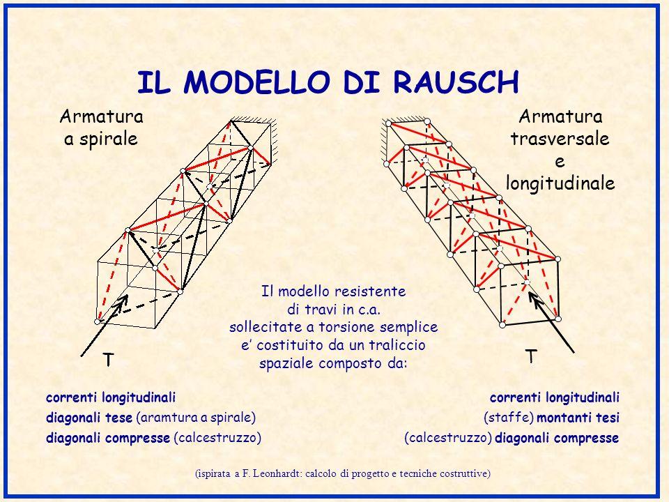 IL MODELLO DI RAUSCH (ispirata a F. Leonhardt: calcolo di progetto e tecniche costruttive) Il modello resistente di travi in c.a. sollecitate a torsio
