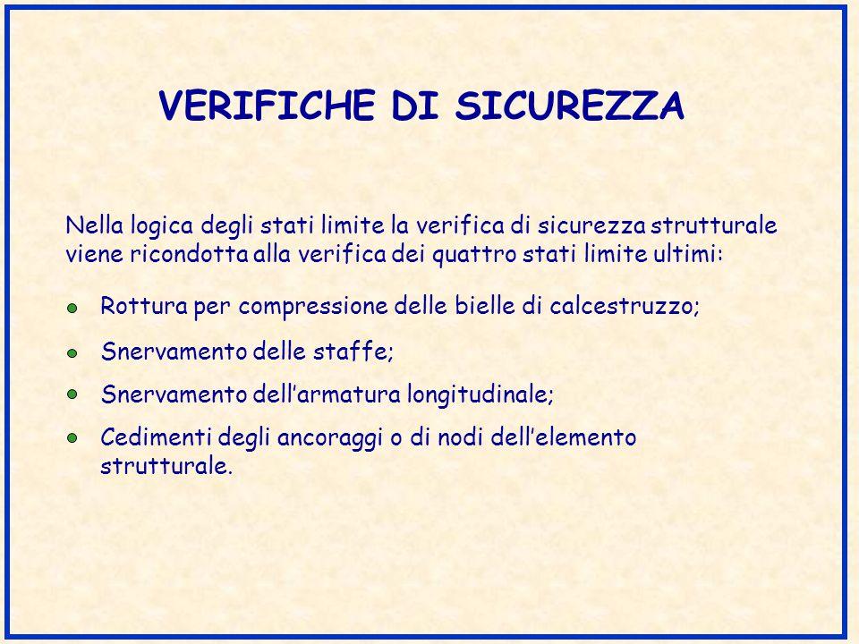 VERIFICHE DI SICUREZZA Nella logica degli stati limite la verifica di sicurezza strutturale viene ricondotta alla verifica dei quattro stati limite ul