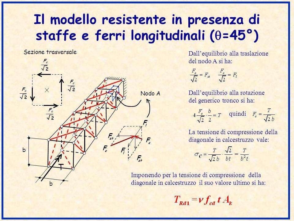 Il modello resistente in presenza di staffe e ferri longitudinali ( =45°) Dallequilibrio alla traslazione del nodo A si ha: Dallequilibrio alla rotazi