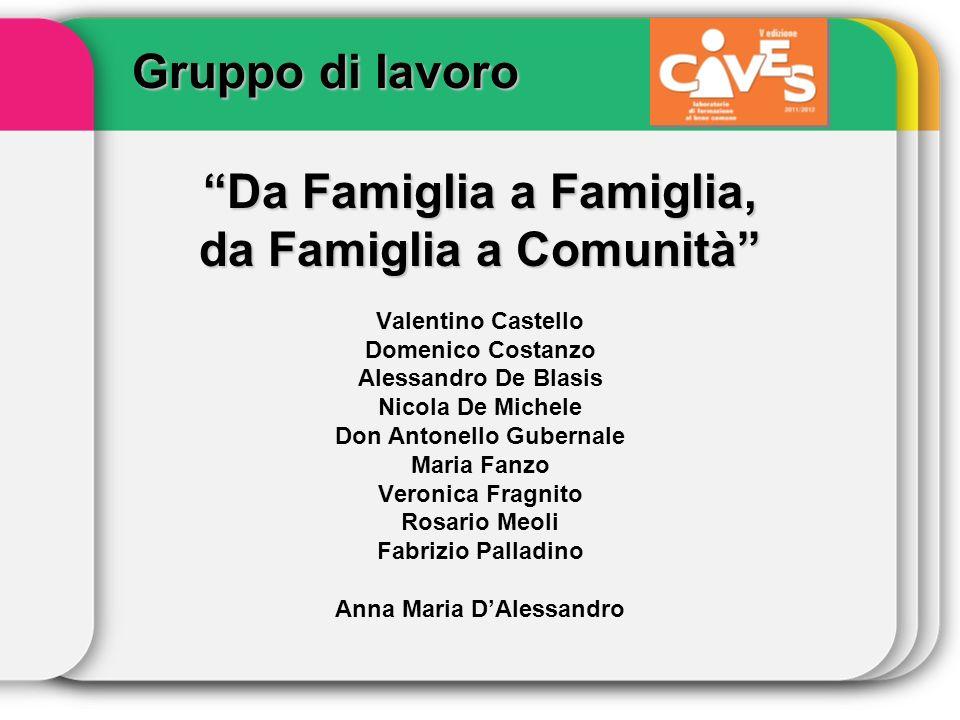 Gruppo di lavoro Gruppo di lavoro Da Famiglia a Famiglia, da Famiglia a Comunità Valentino Castello Domenico Costanzo Alessandro De Blasis Nicola De M