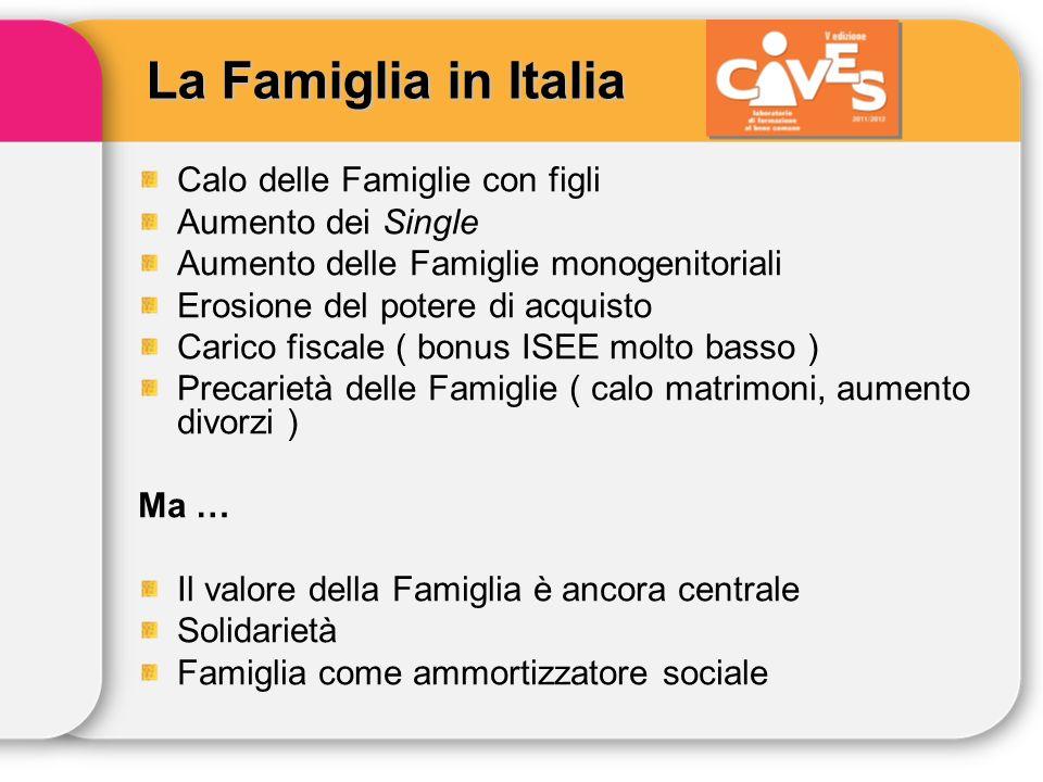 La Famiglia in Italia Calo delle Famiglie con figli Aumento dei Single Aumento delle Famiglie monogenitoriali Erosione del potere di acquisto Carico f