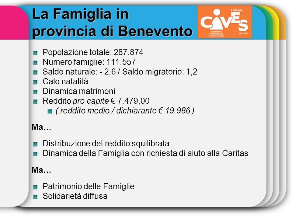La Famiglia in provincia di Benevento Popolazione totale: 287.874 Numero famiglie: 111.557 Saldo naturale: - 2,6 / Saldo migratorio: 1,2 Calo natalità