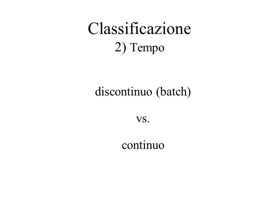 discontinuo (batch) vs. continuo Classificazione 2) Tempo