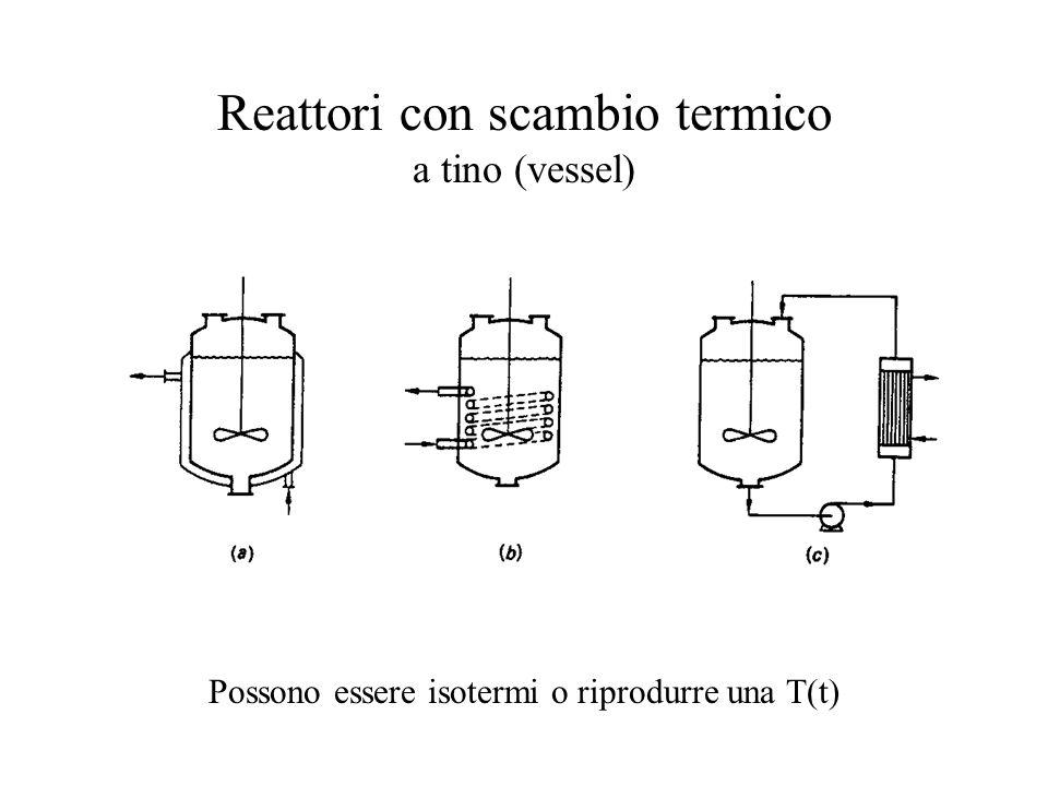 Reattori con scambio termico a tino (vessel) Possono essere isotermi o riprodurre una T(t)