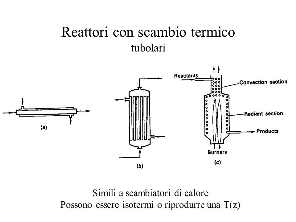 Reattori con scambio termico tubolari Simili a scambiatori di calore Possono essere isotermi o riprodurre una T(z)