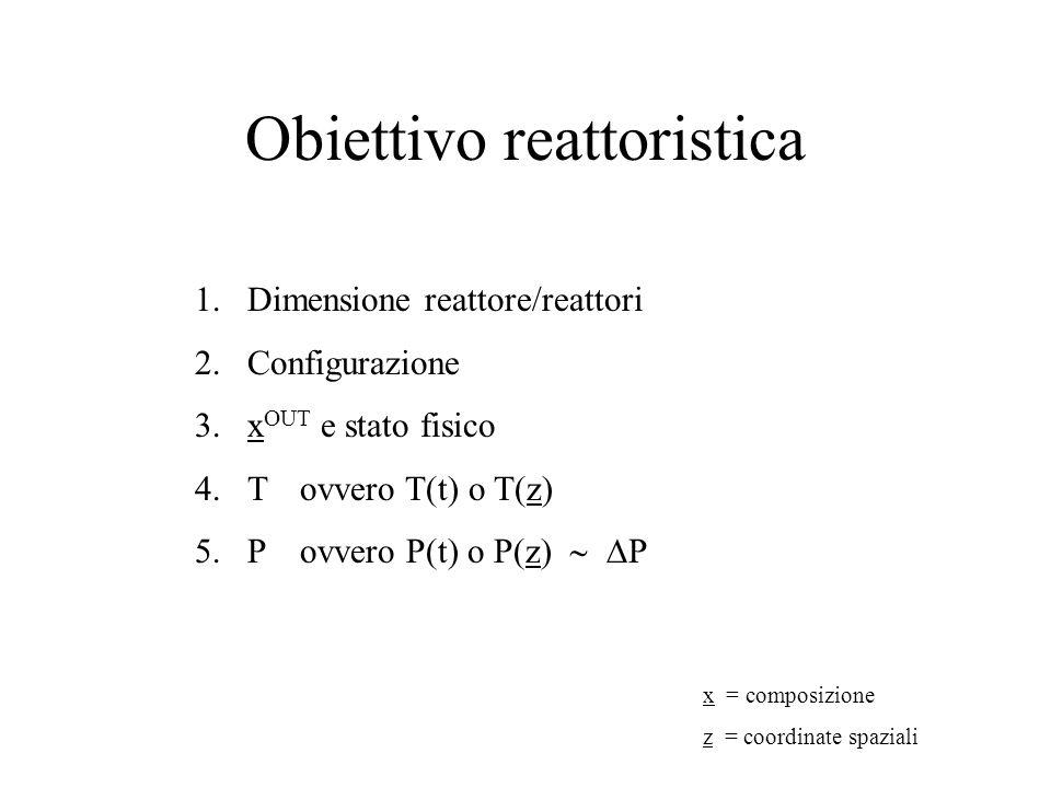 Obiettivo reattoristica 1.Dimensione reattore/reattori 2.Configurazione 3.x OUT e stato fisico 4.T ovvero T(t) o T(z) 5.P ovvero P(t) o P(z) P x = com