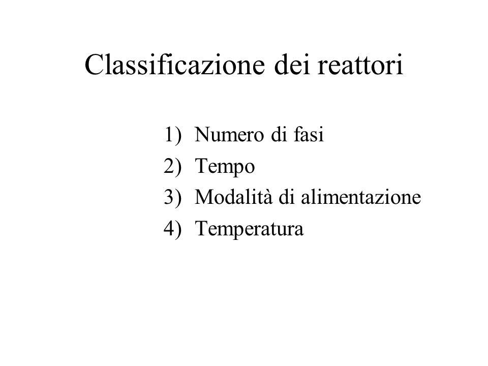 Classificazione Numero di fasi 1) Omogenei (monofase) G, L, [S] vs.