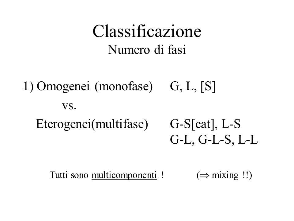Classificazione Numero di fasi 1) Omogenei (monofase) G, L, [S] vs. Eterogenei(multifase)G-S[cat], L-S G-L, G-L-S, L-L Tutti sono multicomponenti ! (