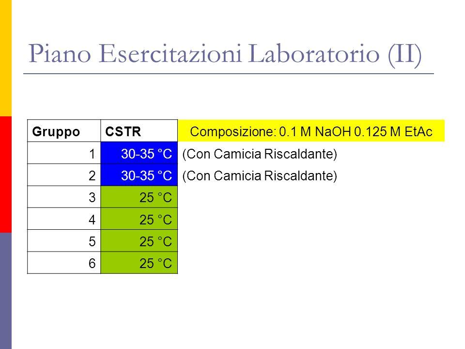 Piano Esercitazioni Laboratorio (II) GruppoCSTRComposizione: 0.1 M NaOH 0.125 M EtAc 130-35 °C(Con Camicia Riscaldante) 230-35 °C(Con Camicia Riscalda