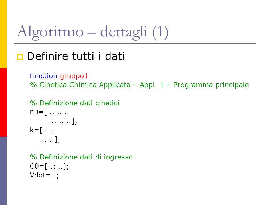 Algoritmo – dettagli (1) Definire tutti i dati function gruppo1 % Cinetica Chimica Applicata – Appl. 1 – Programma principale % Definizione dati cinet