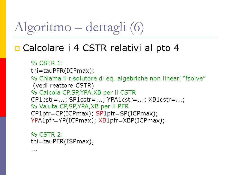 Algoritmo – dettagli (6) Calcolare i 4 CSTR relativi al pto 4 % CSTR 1: thi=tauPFR(ICPmax); % Chiama il risolutore di eq. algebriche non lineari fsolv