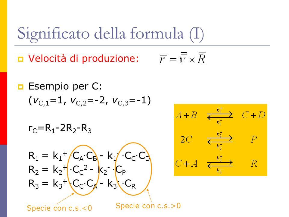 Significato della formula (I) Velocità di produzione: Esempio per C: (v C,1 =1, v C,2 =-2, v C,3 =-1) r C =R 1 -2R 2 -R 3 R 1 = k 1 + · C A · C B - k