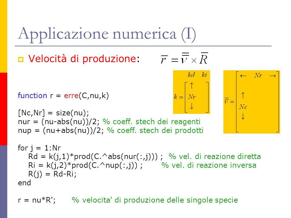 Applicazione numerica (I) Velocità di produzione: function r = erre(C,nu,k) [Nc,Nr] = size(nu); nur = (nu-abs(nu))/2; % coeff. stech dei reagenti nup
