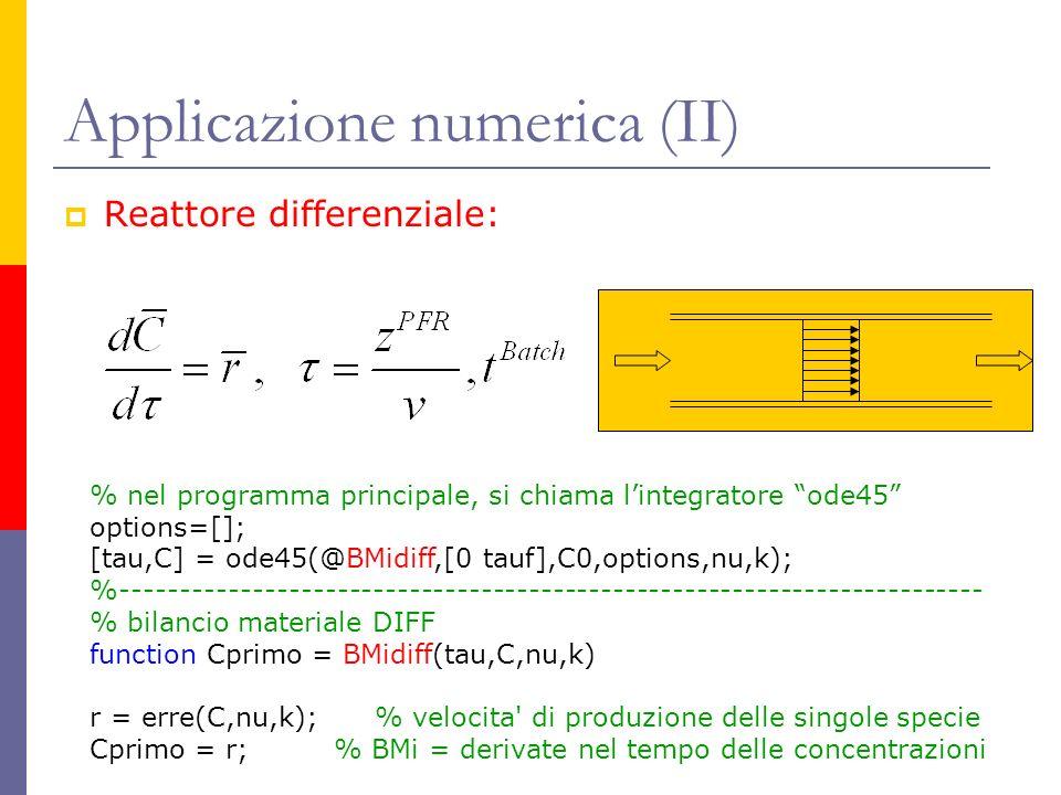 Applicazione numerica (II) Reattore differenziale: % nel programma principale, si chiama lintegratore ode45 options=[]; [tau,C] = ode45(@BMidiff,[0 ta