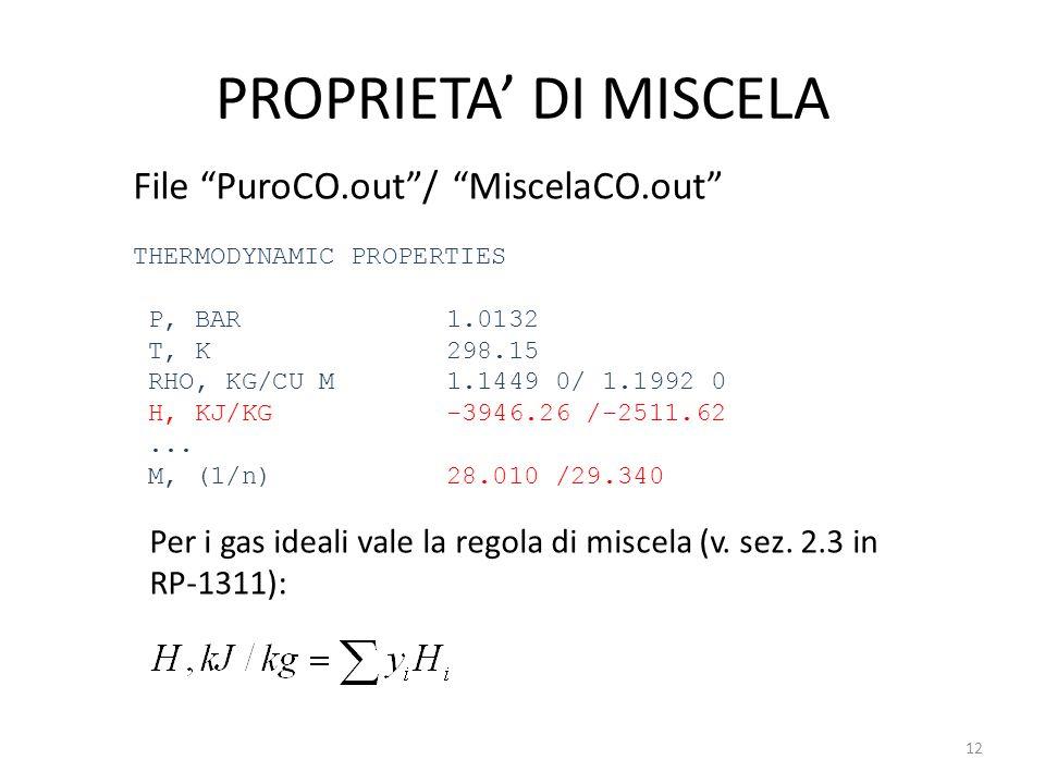 PROPRIETA DI MISCELA File PuroCO.out/ MiscelaCO.out THERMODYNAMIC PROPERTIES P, BAR 1.0132 T, K 298.15 RHO, KG/CU M 1.1449 0/ 1.1992 0 H, KJ/KG -3946.