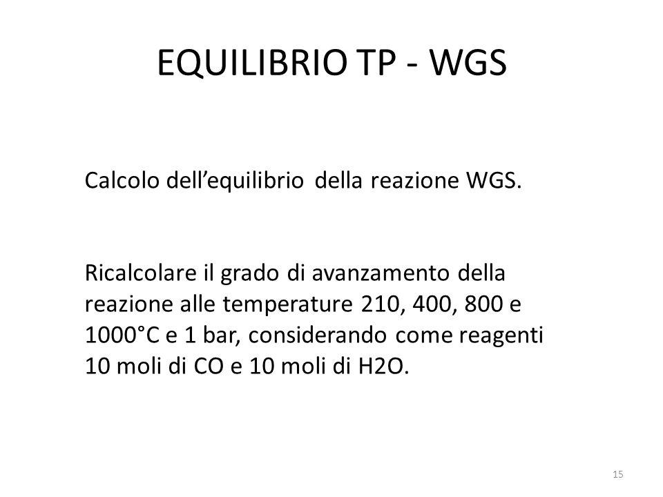 EQUILIBRIO TP - WGS Calcolo dellequilibrio della reazione WGS. Ricalcolare il grado di avanzamento della reazione alle temperature 210, 400, 800 e 100