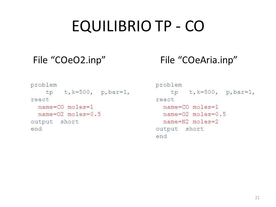 EQUILIBRIO TP - CO File COeO2.inp problem tp t,k=500, p,bar=1, react name=CO moles=1 name=O2 moles=0.5 output short end File COeAria.inp problem tp t,