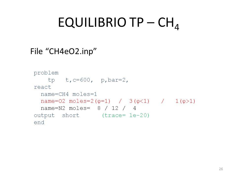 EQUILIBRIO TP – CH 4 File CH4eO2.inp problem tp t,c=600, p,bar=2, react name=CH4 moles=1 name=O2 moles=2(φ=1) / 3(φ 1) name=N2 moles= 8 / 12 / 4 outpu
