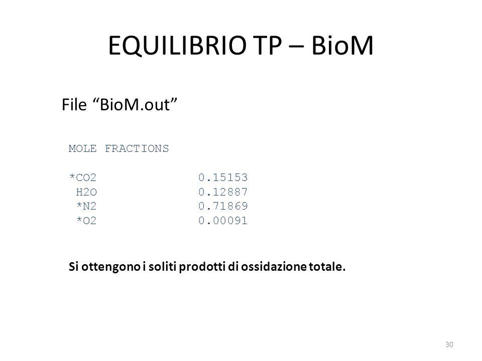 EQUILIBRIO TP – BioM File BioM.out MOLE FRACTIONS *CO2 0.15153 H2O 0.12887 *N2 0.71869 *O2 0.00091 30 Si ottengono i soliti prodotti di ossidazione to