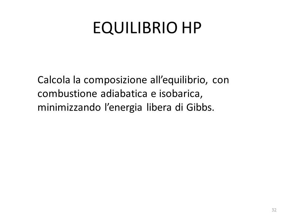EQUILIBRIO HP Calcola la composizione allequilibrio, con combustione adiabatica e isobarica, minimizzando lenergia libera di Gibbs. 32