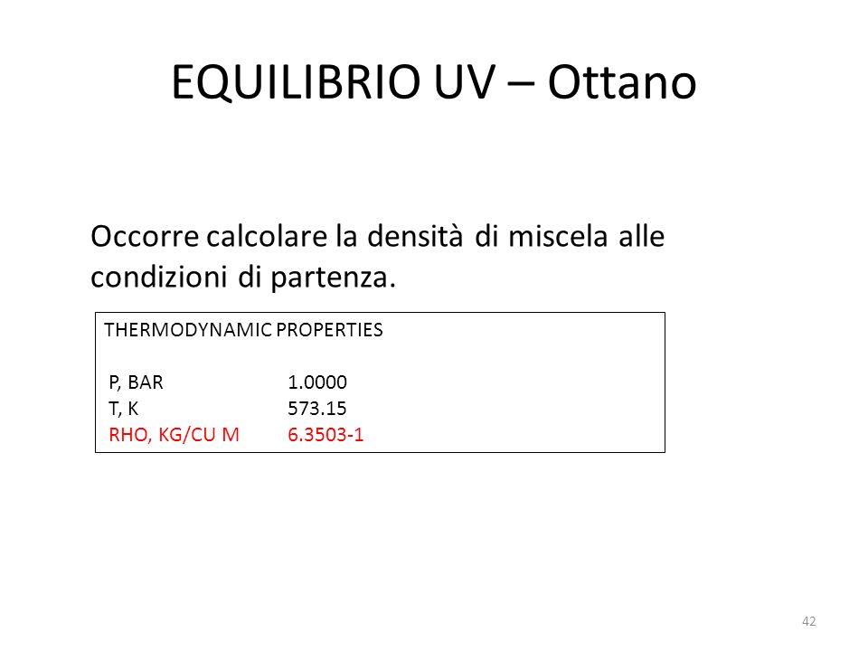 EQUILIBRIO UV – Ottano Occorre calcolare la densità di miscela alle condizioni di partenza. THERMODYNAMIC PROPERTIES P, BAR 1.0000 T, K 573.15 RHO, KG