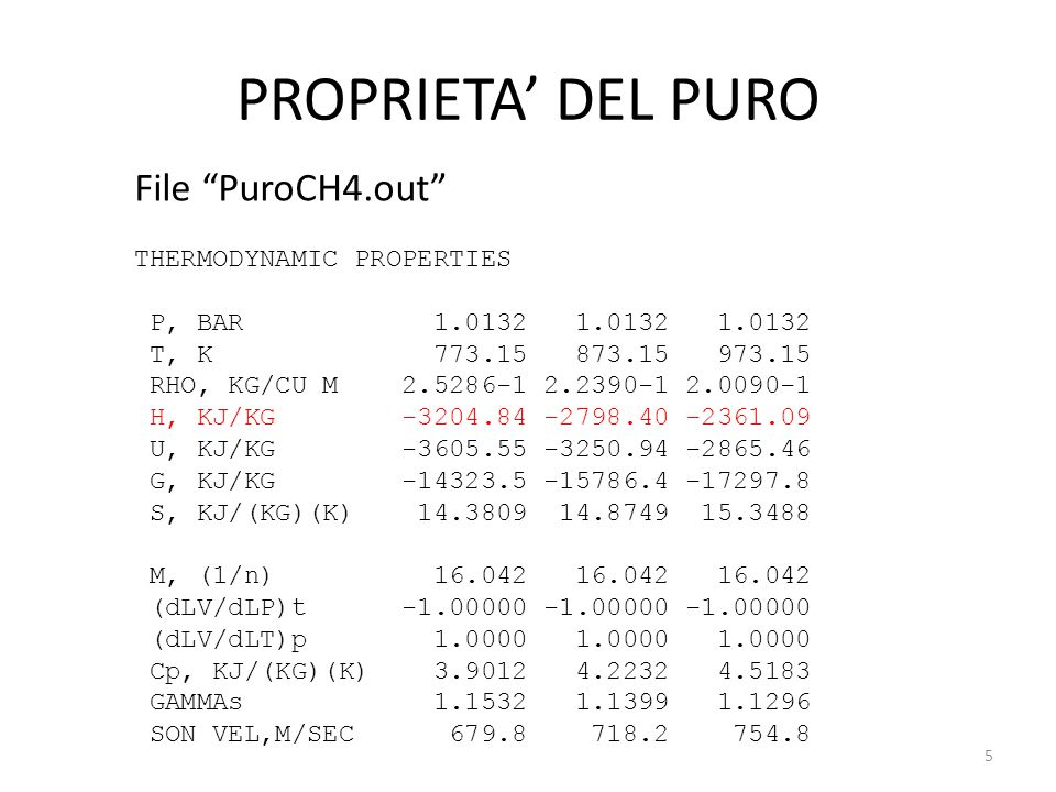 PROPRIETA DEL PURO File PuroCH4.out THERMODYNAMIC PROPERTIES P, BAR 1.0132 1.0132 1.0132 T, K 773.15 873.15 973.15 RHO, KG/CU M 2.5286-1 2.2390-1 2.00