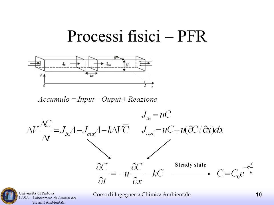 Università di Padova LASA – Laboratorio di Analisi dei Sistemi Ambientali Corso di Ingegneria Chimica Ambientale 10 Processi fisici – PFR Accumulo = I