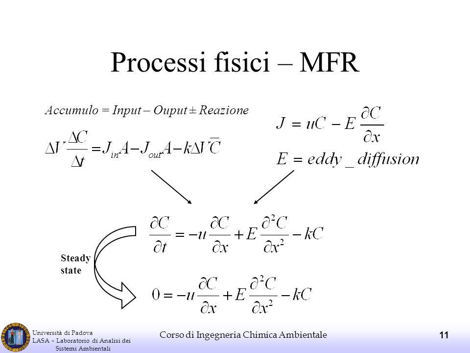 Università di Padova LASA – Laboratorio di Analisi dei Sistemi Ambientali Corso di Ingegneria Chimica Ambientale 11 Processi fisici – MFR Accumulo = I