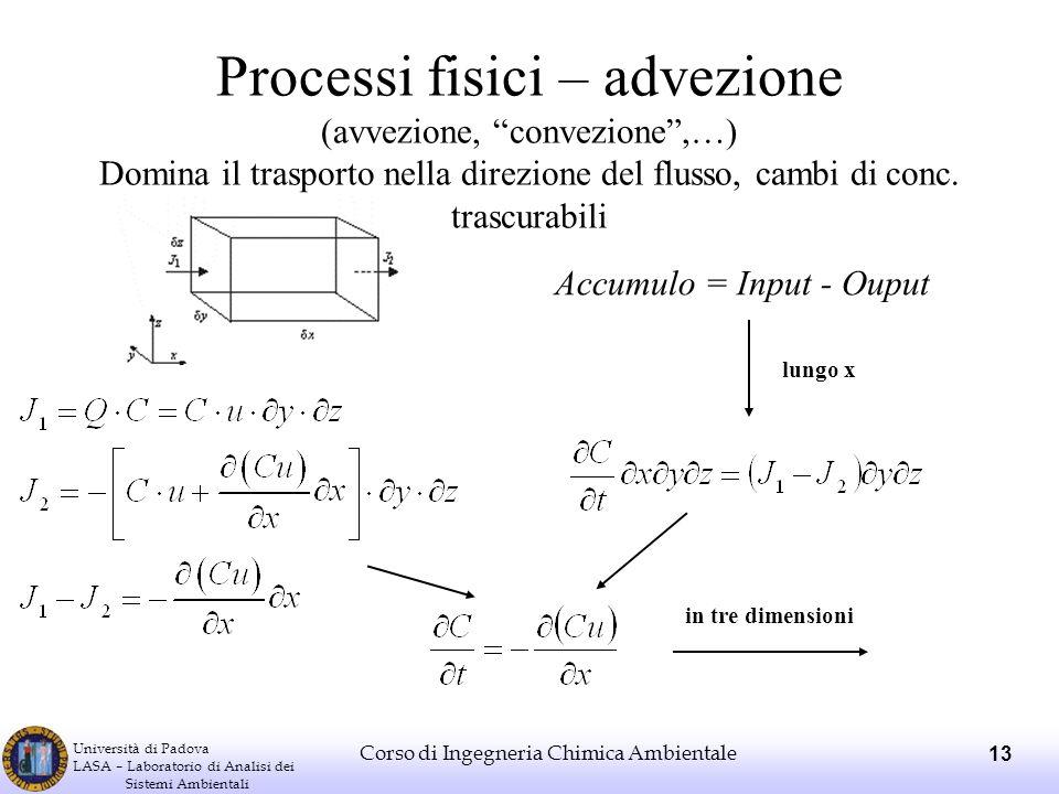 Università di Padova LASA – Laboratorio di Analisi dei Sistemi Ambientali Corso di Ingegneria Chimica Ambientale 13 Processi fisici – advezione (avvez