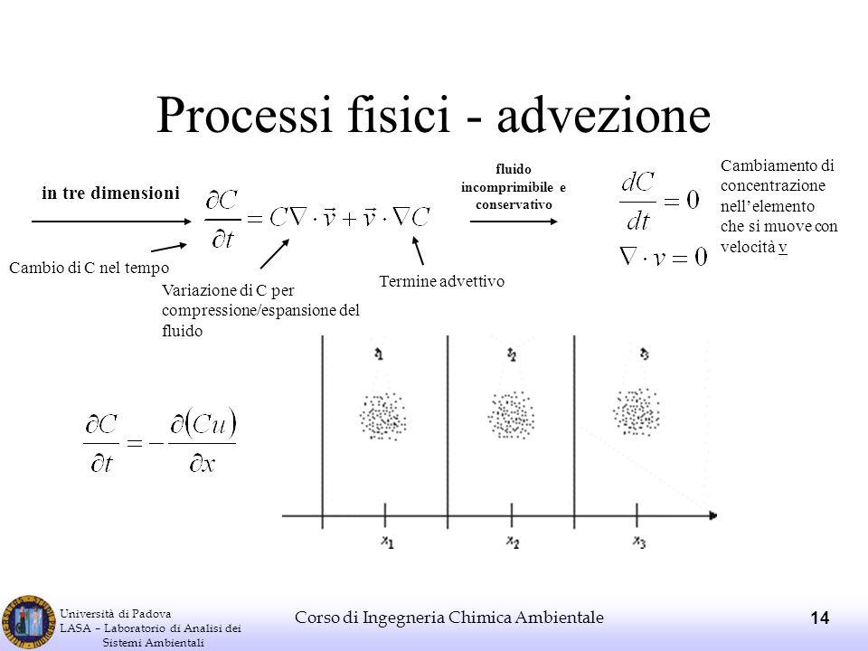 Università di Padova LASA – Laboratorio di Analisi dei Sistemi Ambientali Corso di Ingegneria Chimica Ambientale 14 Processi fisici - advezione in tre