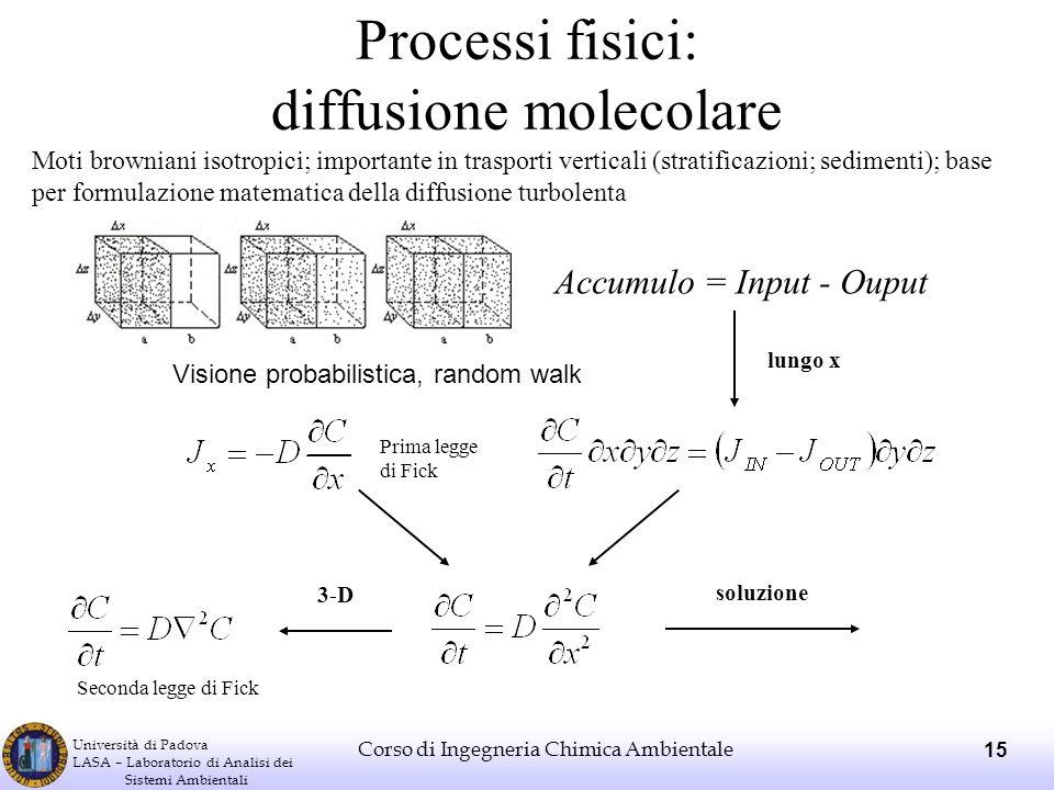 Università di Padova LASA – Laboratorio di Analisi dei Sistemi Ambientali Corso di Ingegneria Chimica Ambientale 15 Processi fisici: diffusione moleco
