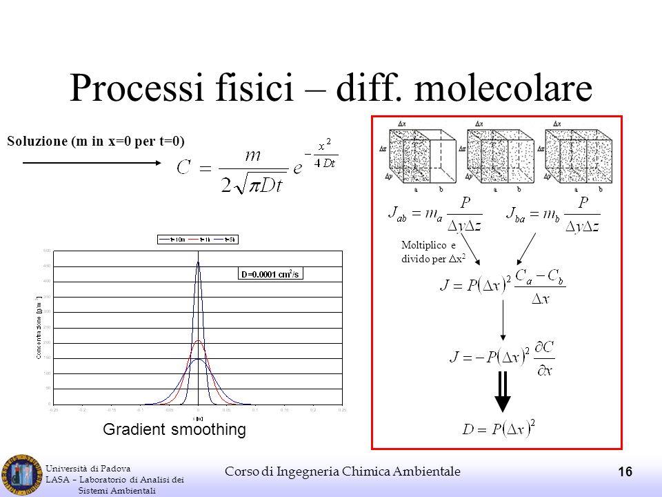 Università di Padova LASA – Laboratorio di Analisi dei Sistemi Ambientali Corso di Ingegneria Chimica Ambientale 16 Processi fisici – diff. molecolare