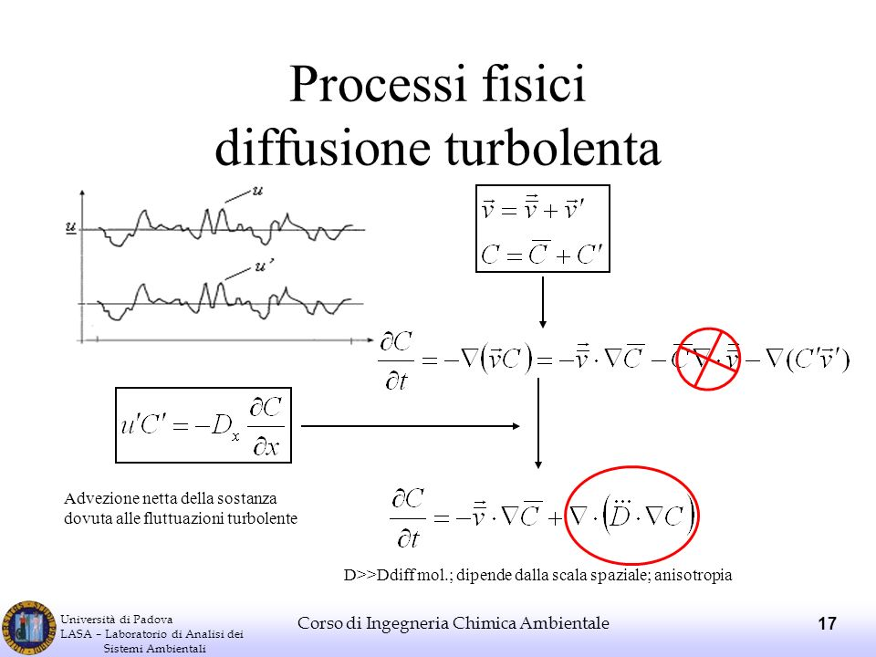 Università di Padova LASA – Laboratorio di Analisi dei Sistemi Ambientali Corso di Ingegneria Chimica Ambientale 17 Processi fisici diffusione turbole