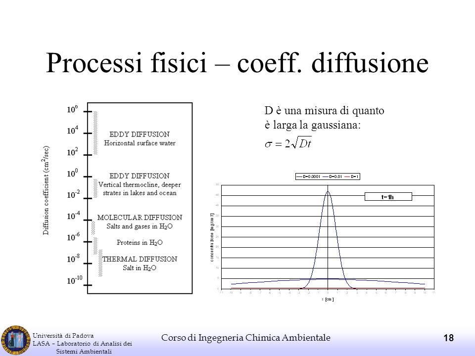 Università di Padova LASA – Laboratorio di Analisi dei Sistemi Ambientali Corso di Ingegneria Chimica Ambientale 18 Processi fisici – coeff. diffusion