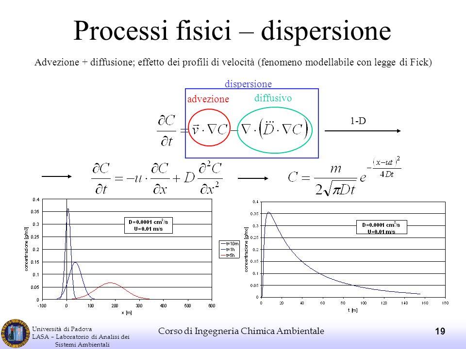 Università di Padova LASA – Laboratorio di Analisi dei Sistemi Ambientali Corso di Ingegneria Chimica Ambientale 19 Processi fisici – dispersione adve