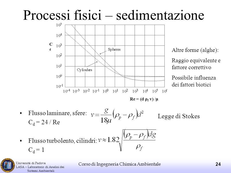 Università di Padova LASA – Laboratorio di Analisi dei Sistemi Ambientali Corso di Ingegneria Chimica Ambientale 24 Processi fisici – sedimentazione F