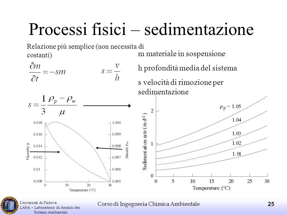 Università di Padova LASA – Laboratorio di Analisi dei Sistemi Ambientali Corso di Ingegneria Chimica Ambientale 25 Processi fisici – sedimentazione m