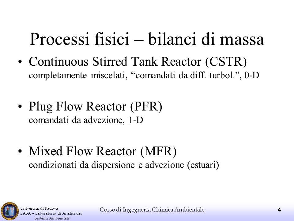 Università di Padova LASA – Laboratorio di Analisi dei Sistemi Ambientali Corso di Modellistica e controllo dei sistemi ambientali 5 Processi fisici – CSTR Accumulo = Input – Ouput ± Reazione L=Q·C in C C Outflow Settling (A s settling area) Soluzione particolare che dipende da forma di Load